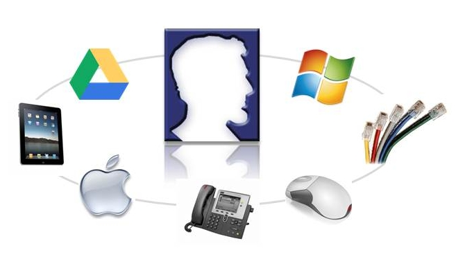 Collage of technology items like a mouse, cable, and software logos